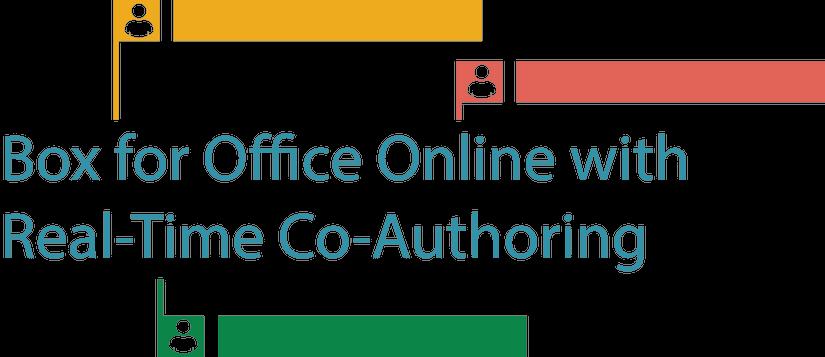 box for office online を利用する box office365 の連携 コムチュア